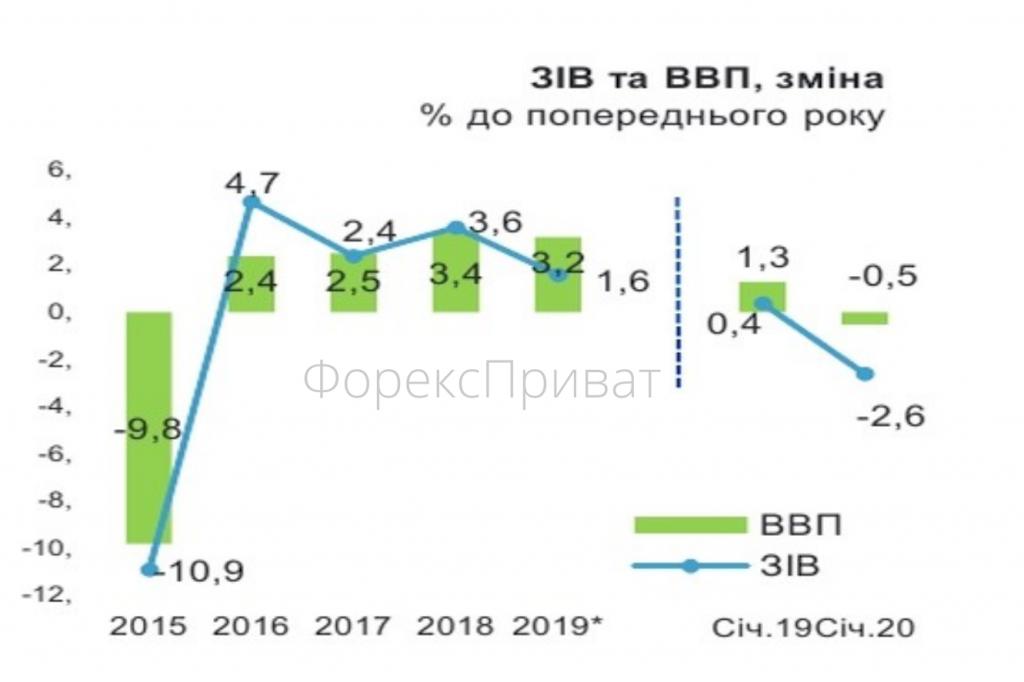 нещастя української гривні